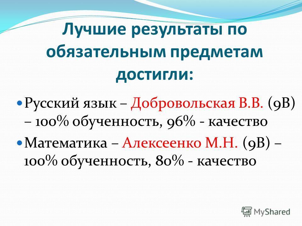 Лучшие результаты по обязательным предметам достигли: Русский язык – Добровольская В.В. (9В) – 100% обученность, 96% - качество Математика – Алексеенко М.Н. (9В) – 100% обученность, 80% - качество