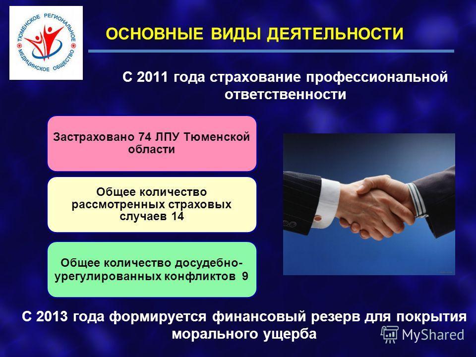 С 2011 года страхование профессиональной ответственности Застраховано 74 ЛПУ Тюменской области Общее количество рассмотренных страховых случаев 14 Общее количество досудебно- урегулированных конфликтов 9 С 2013 года формируется финансовый резерв для