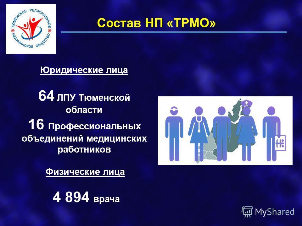 Юридические лица 64 ЛПУ Тюменской области 16 Профессиональных объединений медицинских работников Физические лица 4 894 врача Состав НП «ТРМО»