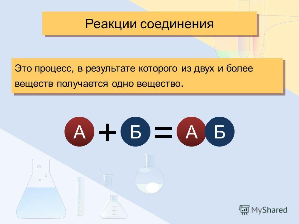 Реакции соединения Это процесс, в результате которого из двух и более веществ получается одно вещество. АБ += АБ