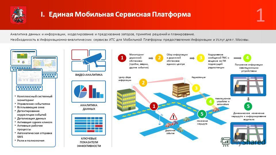Департамент транспорта и развития дорожно- транспортной инфраструктуры города Москвы Мобильная платформа ИТС предоставления информации и услуг города Москвы 4 июня 2013 г.