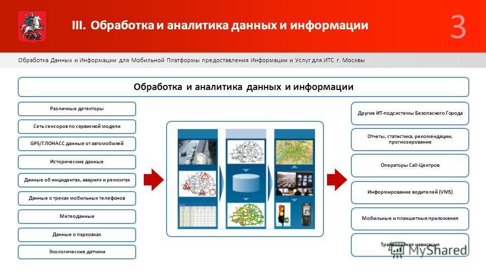 2 II.Интеграция Мобильной Платформы предоставления Информации и Услуг для ИТС г. Москвы Интеграция Единой Мобильной Сервисной Платформы с другими подсистемами ИТС необходима для анализа данных от всех подсистем ИТС и полноценного управления безопасно