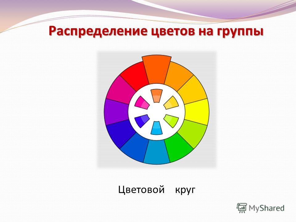 Распределение цветов на группы Цветовой круг