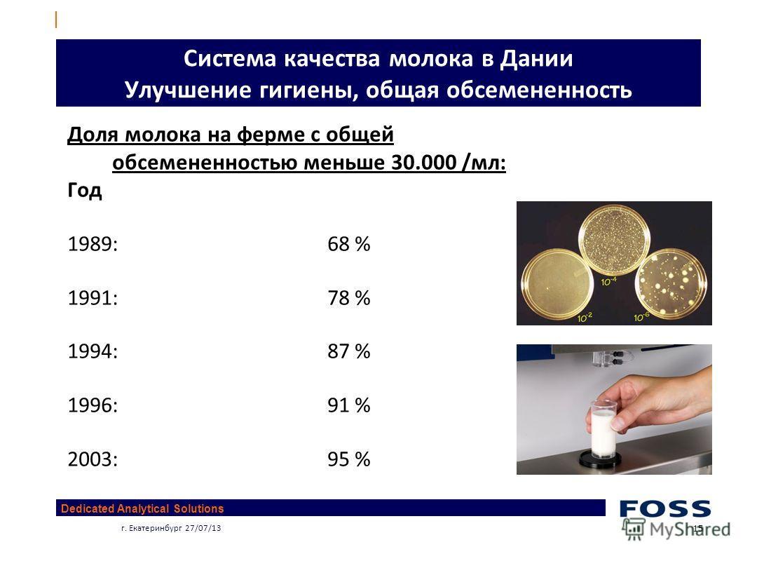 Dedicated Analytical Solutions г. Екатеринбург 27/07/13 15 Система качества молока в Дании Улучшение гигиены, общая обсемененность Доля молока на ферме с общей обсемененностью меньше 30.000 /мл: Год 1989:68 % 1991:78 % 1994:87 % 1996:91 % 2003:95 %