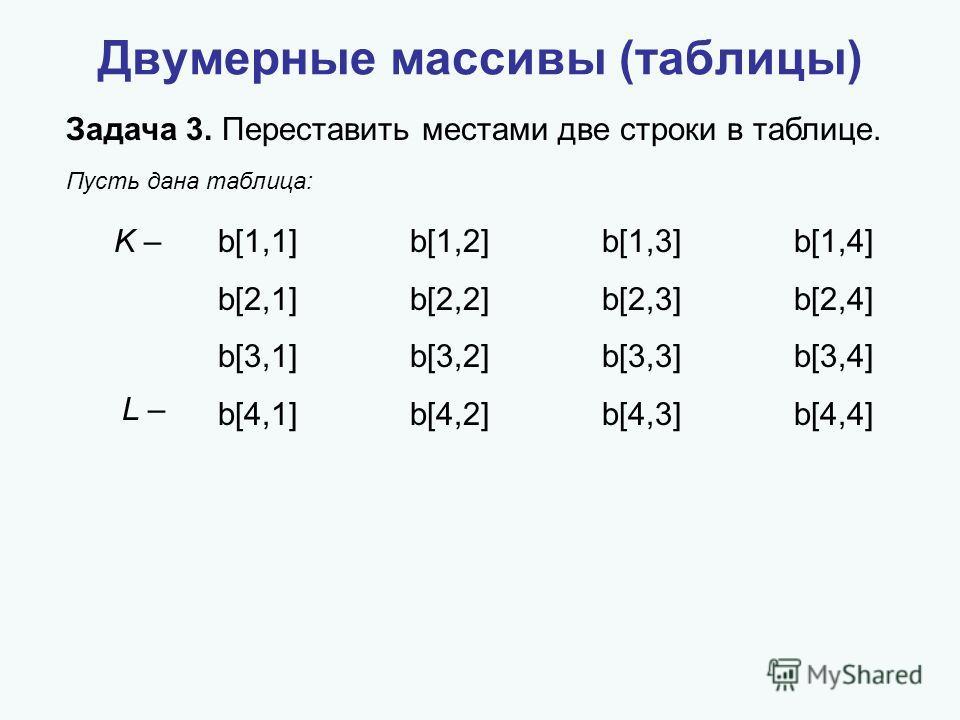 Двумерные массивы (таблицы) Задача 3. Переставить местами две строки в таблице. b[1,1]b[1,2]b[1,3] b[1,4] b[2,1]b[2,2] b[2,3] b[2,4] b[3,1]b[3,2] b[3,3]b[3,4] b[4,1]b[4,2] b[4,3] b[4,4] Пусть дана таблица: K – L –