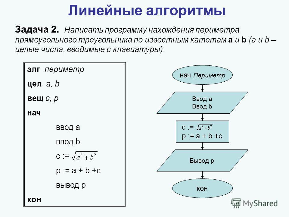 Линейные алгоритмы Задача 2. Написать программу нахождения периметра прямоугольного треугольника по известным катетам a и b (a и b – целые числа, вводимые с клавиатуры). алг периметр цел a, b вещ c, p нач ввод a ввод b c := p := a + b +c вывод p кон
