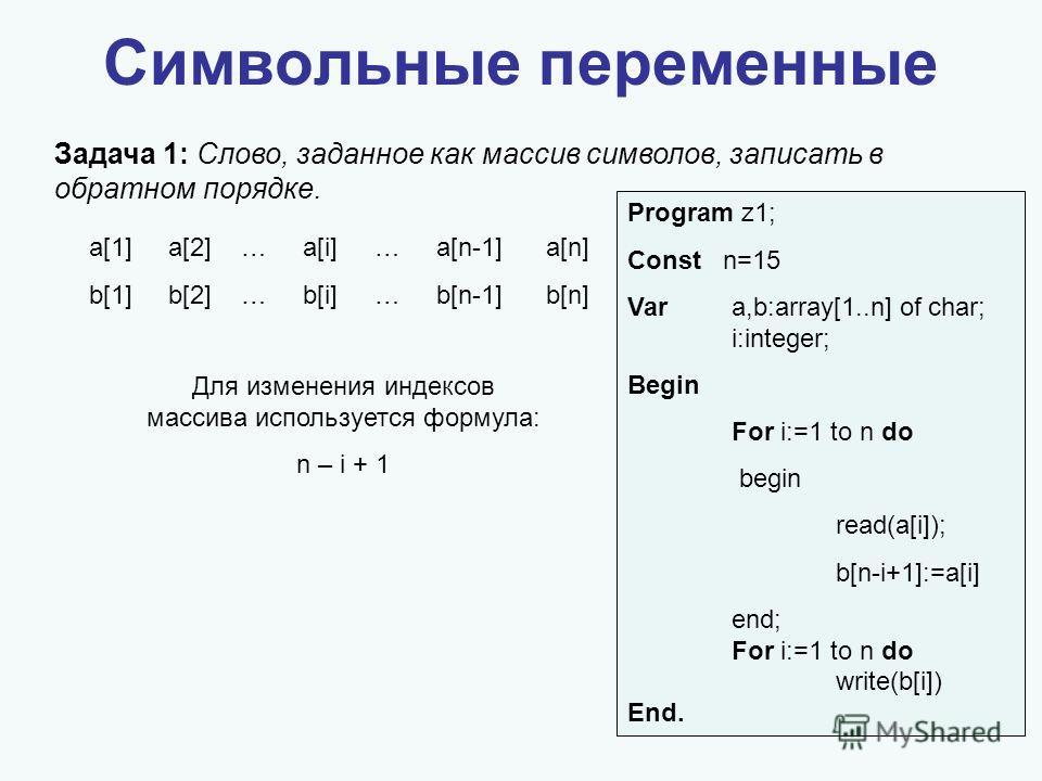 Символьные переменные Задача 1: Слово, заданное как массив символов, записать в обратном порядке. a[1] а[2] … а[i] … a[n-1] a[n] b[1] b[2] … b[i] … b[n-1] b[n] Для изменения индексов массива используется формула: n – i + 1 Program z1; Const n=15 Vara