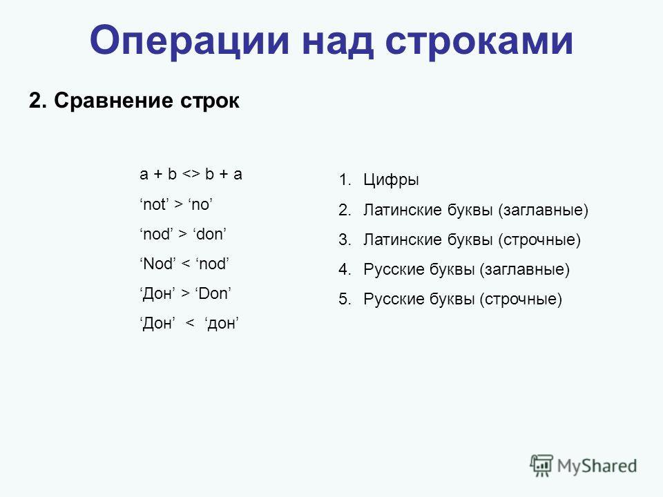 Операции над строками 2.Сравнение строк a + b  b + a not > no nod > don Nod < nod Дон > Don Дон < дон 1.Цифры 2.Латинские буквы (заглавные) 3.Латинские буквы (строчные) 4.Русские буквы (заглавные) 5.Русские буквы (строчные)