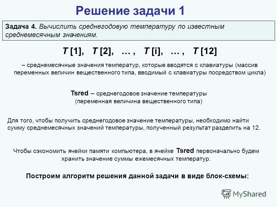 Решение задачи 1 T [1], T [2], …, T [i], …, T [12] – среднемесячные значения температур, которые вводятся с клавиатуры (массив переменных величин вещественного типа, вводимый с клавиатуры посредством цикла) Tsred – среднегодовое значение температуры