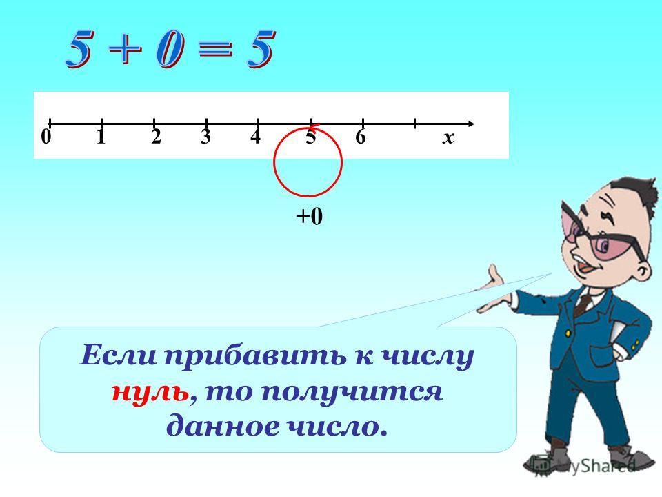 0 1 2 3 4 5 6 х +0 Если прибавить к числу нуль, то получится данное число.