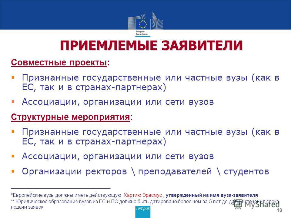 Совместные проекты: Признанные государственные или частные вузы (как в ЕС, так и в странах-партнерах) Ассоциации, организации или сети вузов Структурные мероприятия: Признанные государственные или частные вузы (как в ЕС, так и в странах-партнерах) Ас