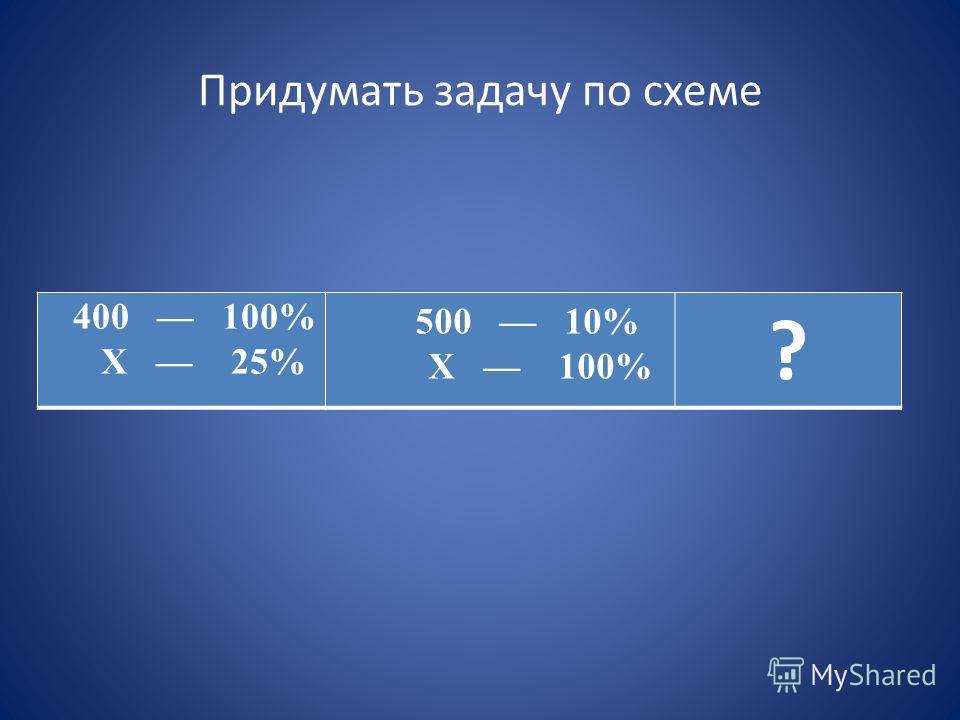 Придумать задачу по схеме 400 100% Х 25% 500 10% Х 100% ?