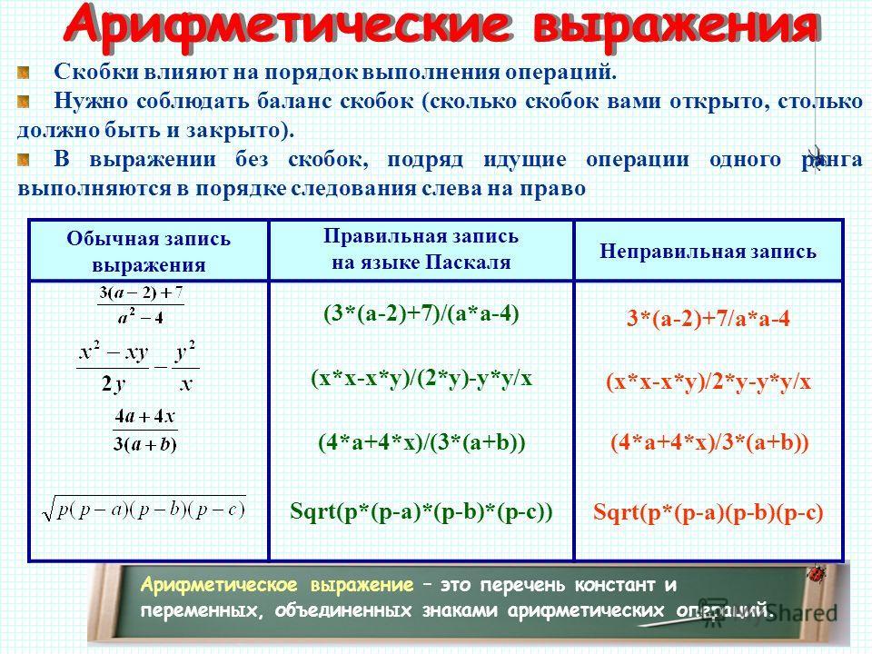 Арифметические выражения Арифметическое выражение – это перечень констант и переменных, объединенных знаками арифметических операций. Скобки влияют на порядок выполнения операций. Нужно соблюдать баланс скобок (сколько скобок вами открыто, столько до