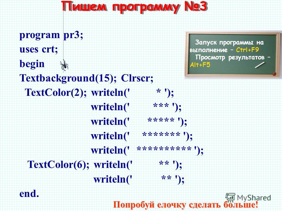 Пишем программу 3 Запуск программы на выполнение – Ctrl+F9 Просмотр результатов – Alt+F5 program pr3; uses crt; begin Textbackground(15); Clrscr; TextColor(2); writeln(' * '); writeln(' *** '); writeln(' ***** '); writeln(' ******* '); writeln(' ****