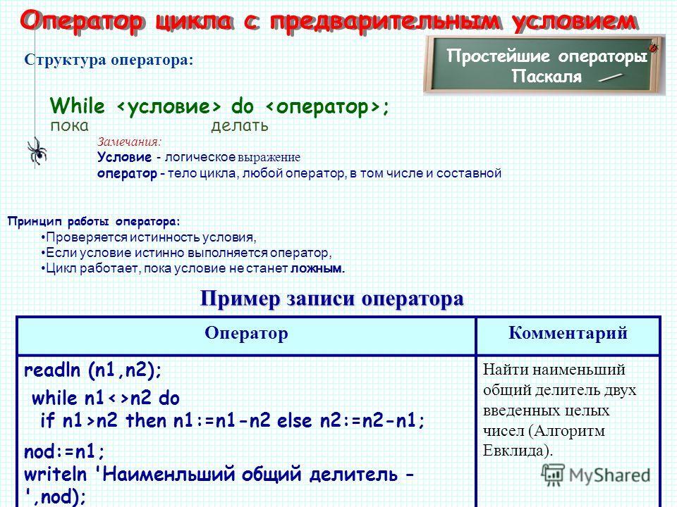 Оператор цикла с предварительным условием Простейшие операторы Паскаля While do ; Структура оператора: Замечания: Условие - логическое выражение оператор - тело цикла, любой оператор, в том числе и составной Пример записи оператора ОператорКомментари