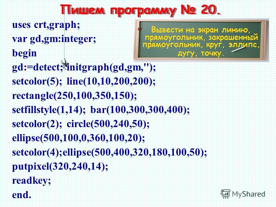 Пишем программу 20. Вывести на экран линию, прямоугольник, закрашенный прямоугольник, круг, эллипс, дугу, точку. uses crt,graph; var gd,gm:integer; begin gd:=detect; initgraph(gd,gm,''); setcolor(5); line(10,10,200,200); rectangle(250,100,350,150); s