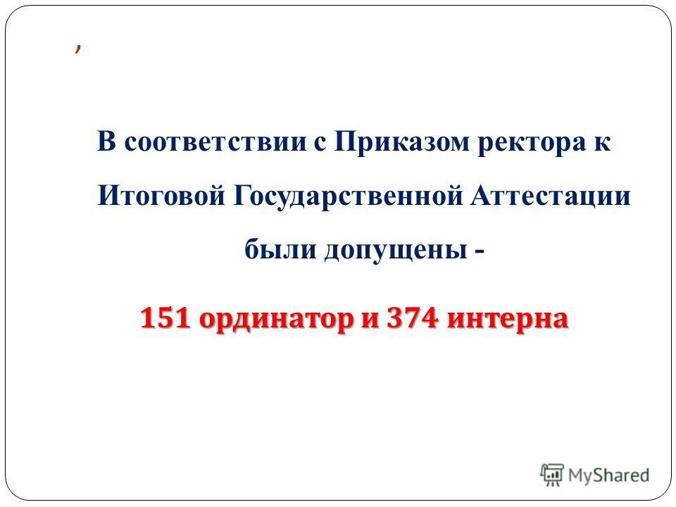, В соответствии с Приказом ректора к Итоговой Государственной Аттестации были допущены - 151 ординатор и 374 интерна