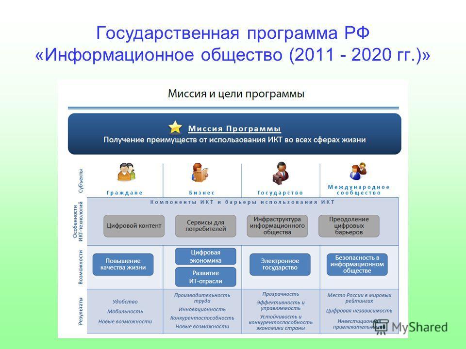 Государственная программа РФ «Информационное общество (2011 - 2020 гг.)»