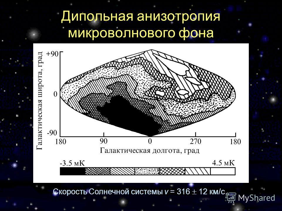 Дипольная анизотропия микроволнового фона Скорость Солнечной системы v = 316 12 км/с.