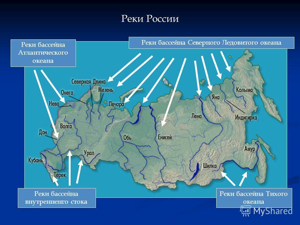 Реки бассейна Северного Ледовитого океана Реки бассейна Тихого океана Реки бассейна Атлантического океана Реки бассейна внутренненго стока Реки России