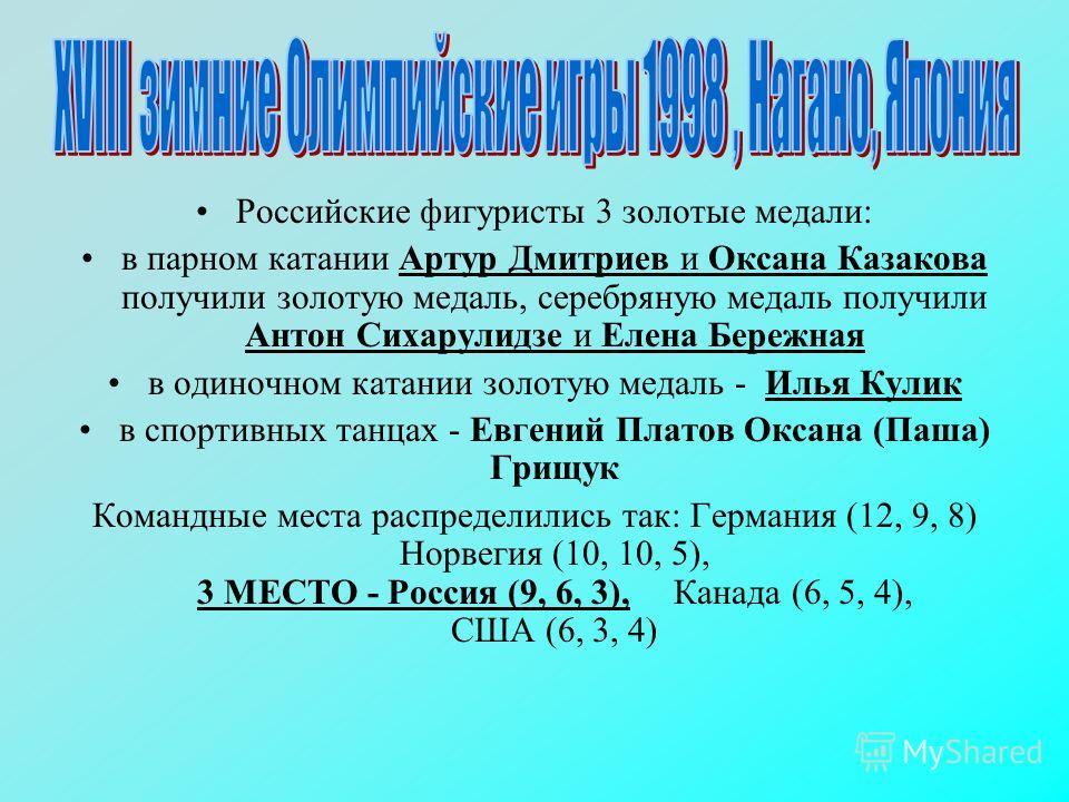 Российские фигуристы 3 золотые медали: в парном катании Артур Дмитриев и Оксана Казакова получили золотую медаль, серебряную медаль получили Антон Сихарулидзе и Елена Бережная в одиночном катании золотую медаль - Илья Кулик в спортивных танцах - Евге