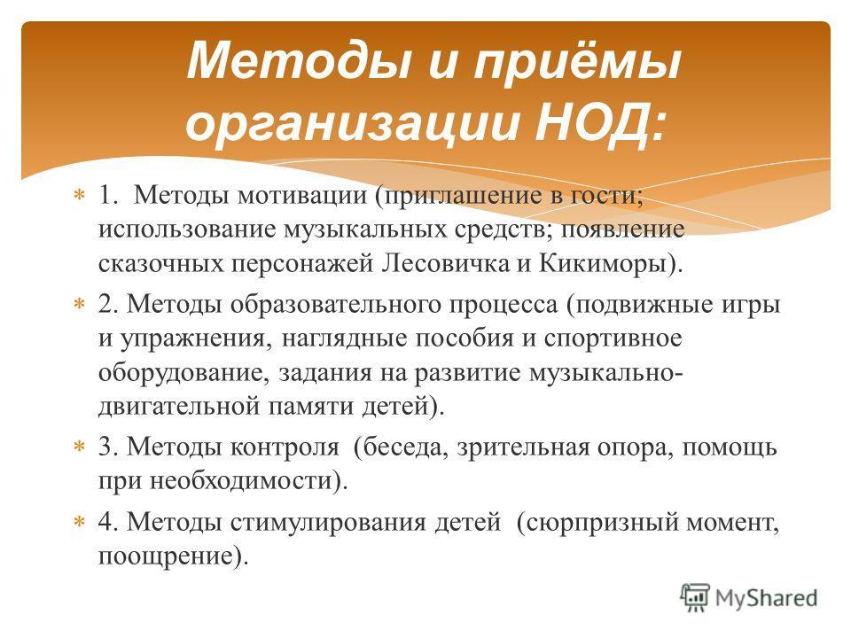 Семинар для молодых воспитателей Тема: «Методы активизации ...