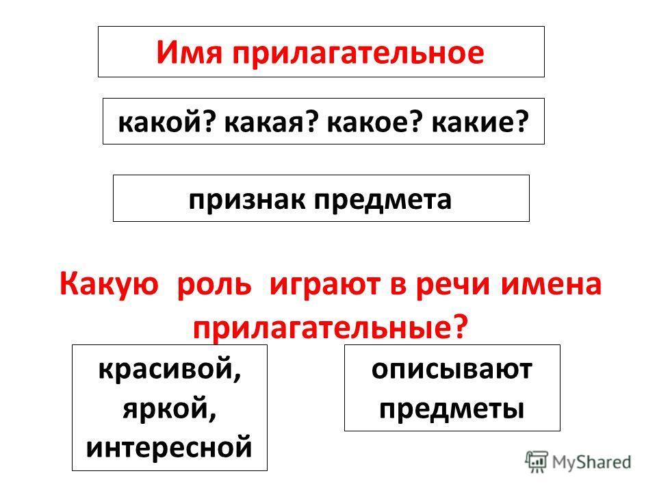 Имя прилагательное какой? какая? какое? какие? признак предмета Какую роль играют в речи имена прилагательные? красивой, яркой, интересной описывают предметы