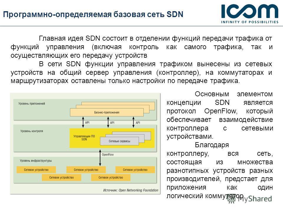 Программно-определяемая базовая сеть SDN Основным элементом концепции SDN является протокол OpenFlow, который обеспечивает взаимодействие контроллера с сетевыми устройствами. Благодаря контроллеру, вся сеть, состоящая из множества разнотипных устройс