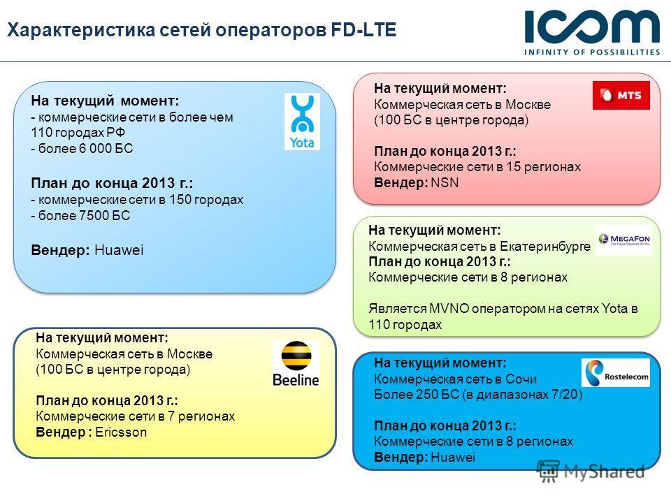 Характеристика сетей операторов FD-LTE На текущий момент: Коммерческая сеть в Екатеринбурге План до конца 2013 г.: Коммерческие сети в 8 регионах Является MVNO оператором на сетях Yota в 110 городах На текущий момент: Коммерческая сеть в Москве (100