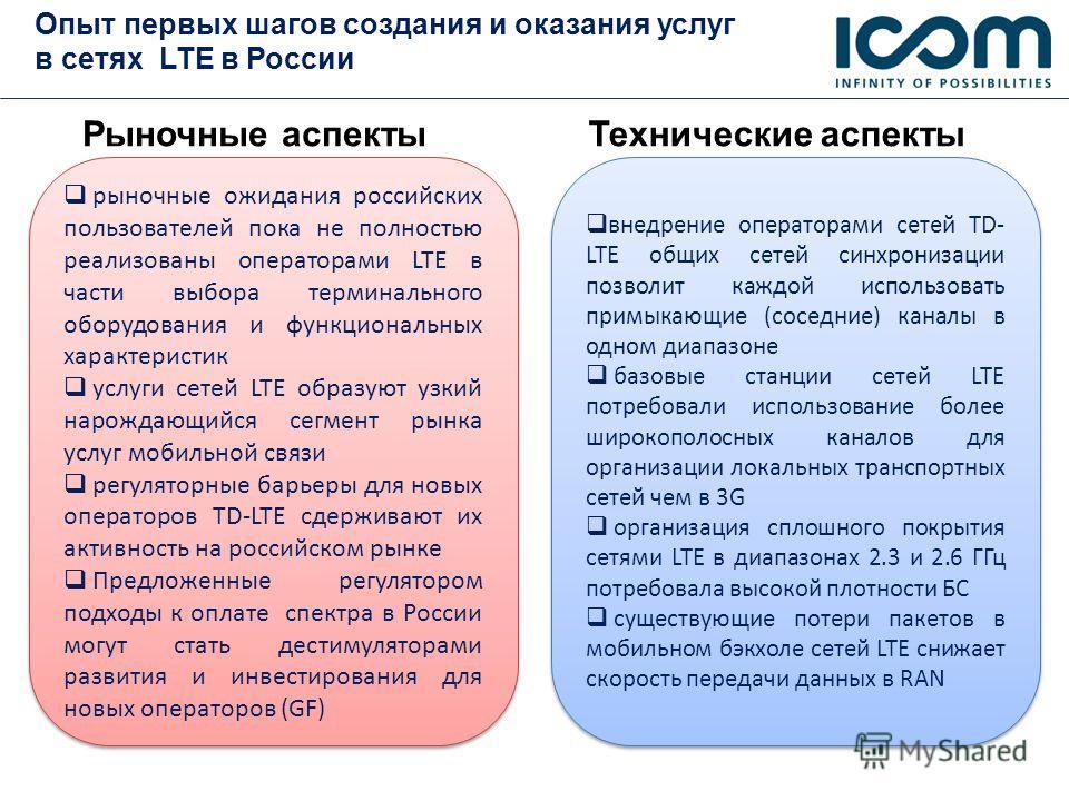 рыночные ожидания российских пользователей пока не полностью реализованы операторами LTE в части выбора терминального оборудования и функциональных характеристик услуги сетей LTE образуют узкий нарождающийся сегмент рынка услуг мобильной связи регуля