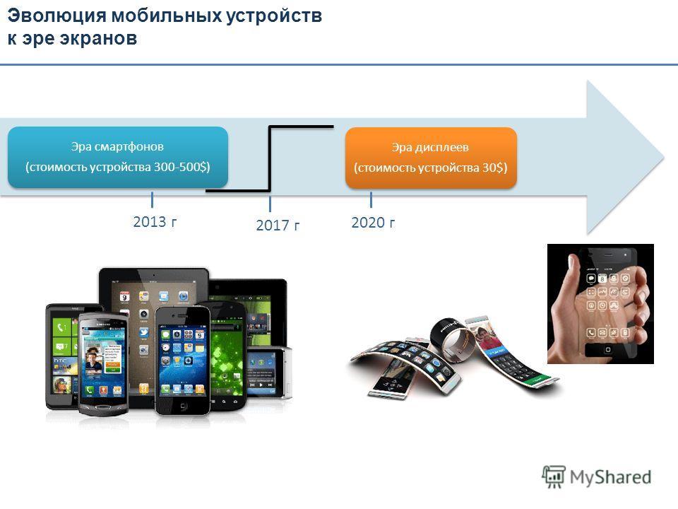 Эволюция мобильных устройств к эре экранов 2013 г 2020 г 2017 г