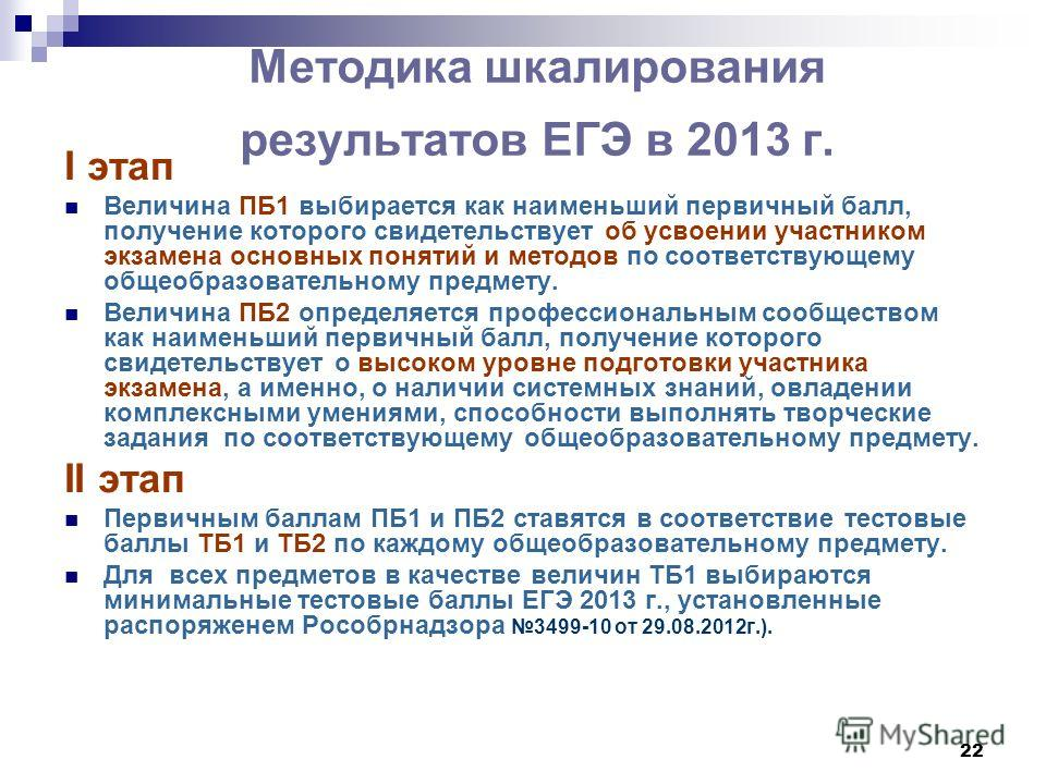 22 Методика шкалирования результатов ЕГЭ в 2013 г. I этап Величина ПБ1 выбирается как наименьший первичный балл, получение которого свидетельствует об усвоении участником экзамена основных понятий и методов по соответствующему общеобразовательному пр