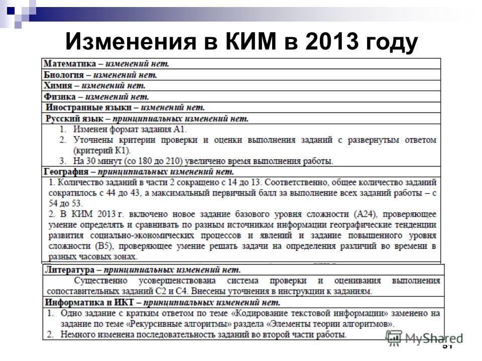 51 Изменения в КИМ в 2013 году