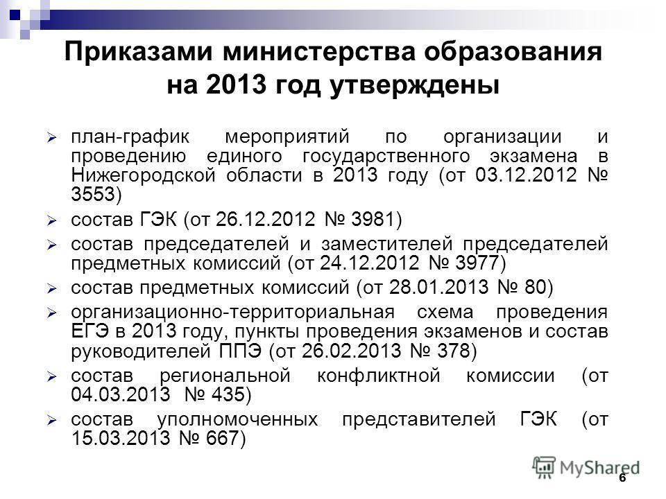 6 Приказами министерства образования на 2013 год утверждены план-график мероприятий по организации и проведению единого государственного экзамена в Нижегородской области в 2013 году (от 03.12.2012 3553) состав ГЭК (от 26.12.2012 3981) состав председа