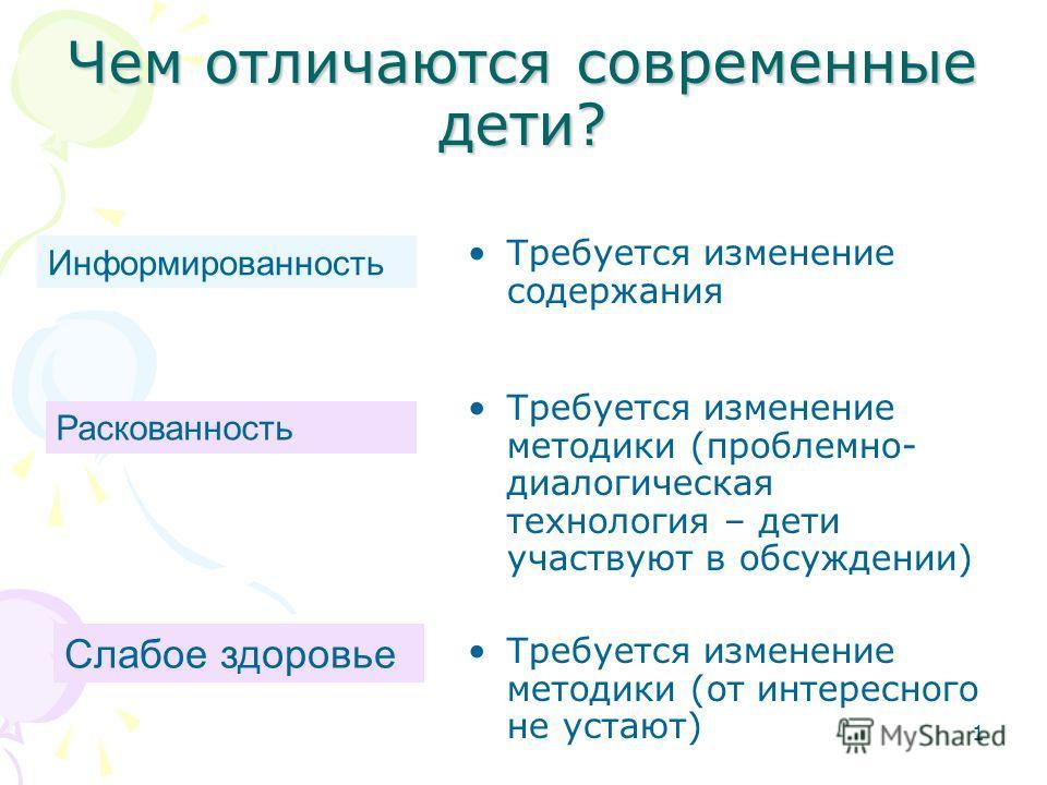 Чем отличается презентация от проекта