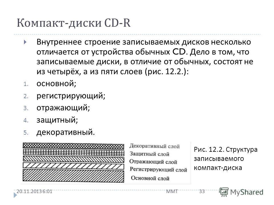 Технология компакт - дисков 20.11.2013 6:03 ММТ 32 Компакт - диски бывают трёх типов. 1. Обычные компакт - диски. Они предназначены только для считывания данных и изготавливаются на заводе методом штамповки. Вначале это был единственный тип дисков. 2