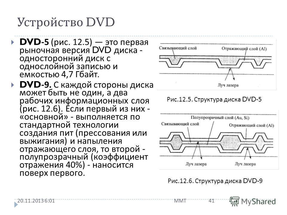 Устройство DVD 20.11.2013 6:03 ММТ 40 Стандарт DVD позволяет реализовать несколько различных конструкций диска. Это односторонние или двусторонние диски, с одним или двумя несущими информацию слоями на каждой стороне. Один слой толщиной 0,6 мм может