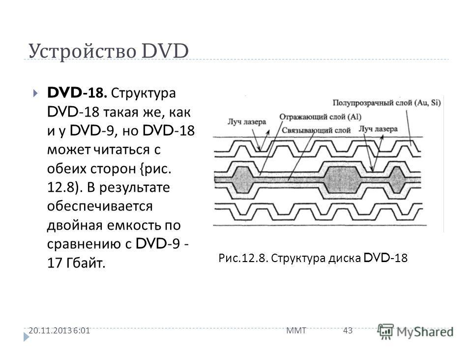 Устройство DVD DVD-10. В принципе это два диска DVD-5, соединенные вместе ( рис. 12.7). Однослойный двухсторонний диск обеспечивает емкость 9,4 Гбайт. Чтобы считывать информацию с двух сторон диска используется один лазер. На сегодняшний день ни один