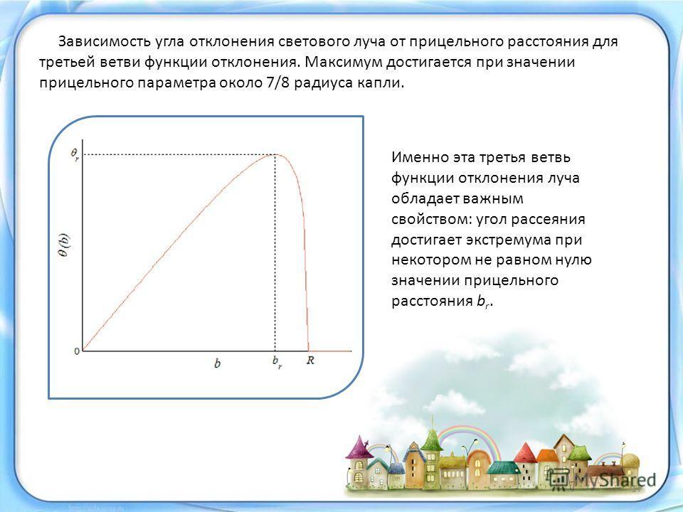 Именно эта третья ветвь функции отклонения луча обладает важным свойством: угол рассеяния достигает экстремума при некотором не равном нулю значении прицельного расстояния b r. Зависимость угла отклонения светового луча от прицельного расстояния для
