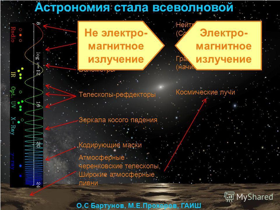Нейтринные телескопы: (Солнце, SN 1987A) Гравитационные антенны (начинают работать) Космические лучи О.С Бартунов, М.Е.Прохоров, ГАИШ Астрономия стала всеволновой Дипольные антенны Параболические антенны Болометры Телескопы-рефдекторы Зеркала косого