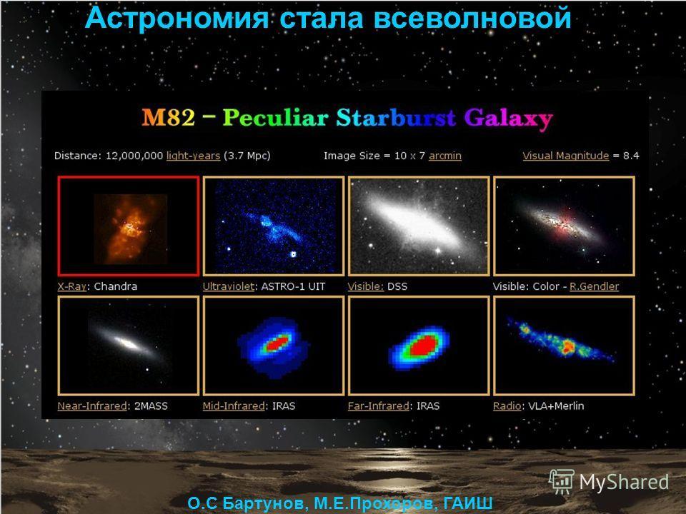 О.С Бартунов, М.Е.Прохоров, ГАИШ Астрономия стала всеволновой
