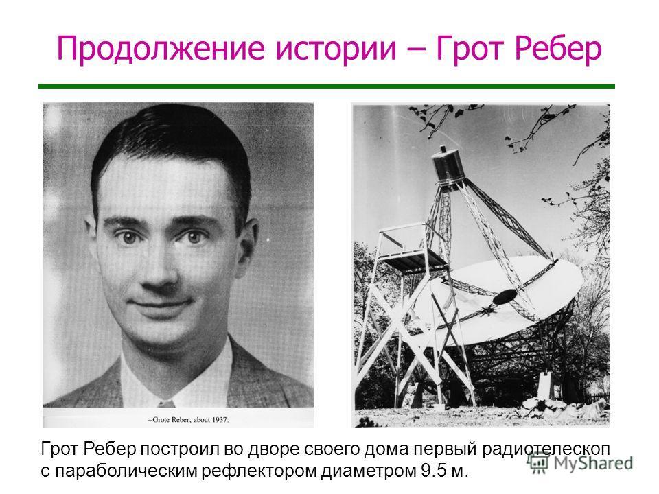 Продолжение истории – Грот Ребер Грот Ребер построил во дворе своего дома первый радиотелескоп с параболическим рефлектором диаметром 9.5 м.