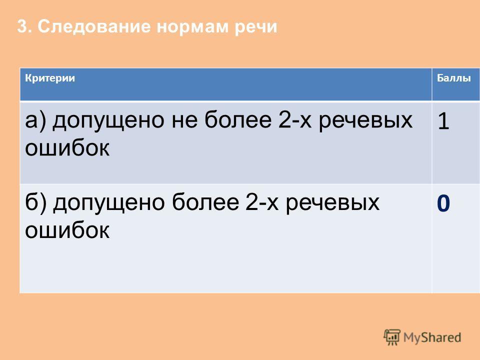 КритерииБаллы а) допущено не более 2-х речевых ошибок 1 б) допущено более 2-х речевых ошибок 0 3. Следование нормам речи