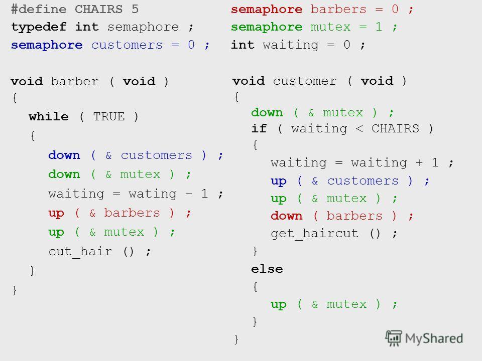 #define CHAIRS 5 typedef int semaphore ; semaphore customers = 0 ; semaphore barbers = 0 ; semaphore mutex = 1 ; int waiting = 0 ; void barber ( void ) { while ( TRUE ) { down ( & customers ) ; down ( & mutex ) ; waiting = wating – 1 ; up ( & barbers