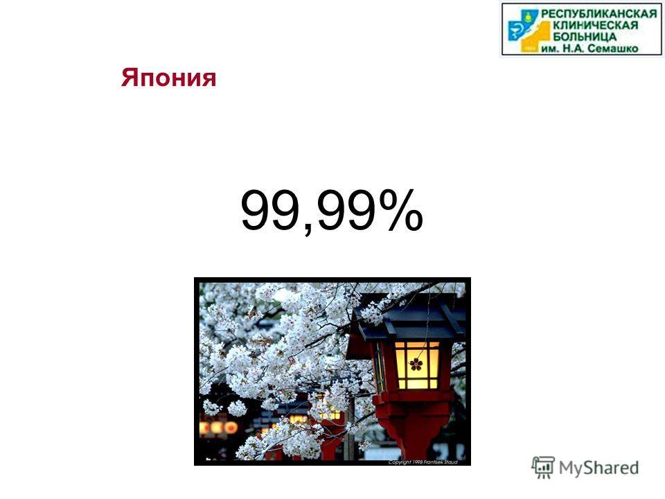 Япония 99,99%
