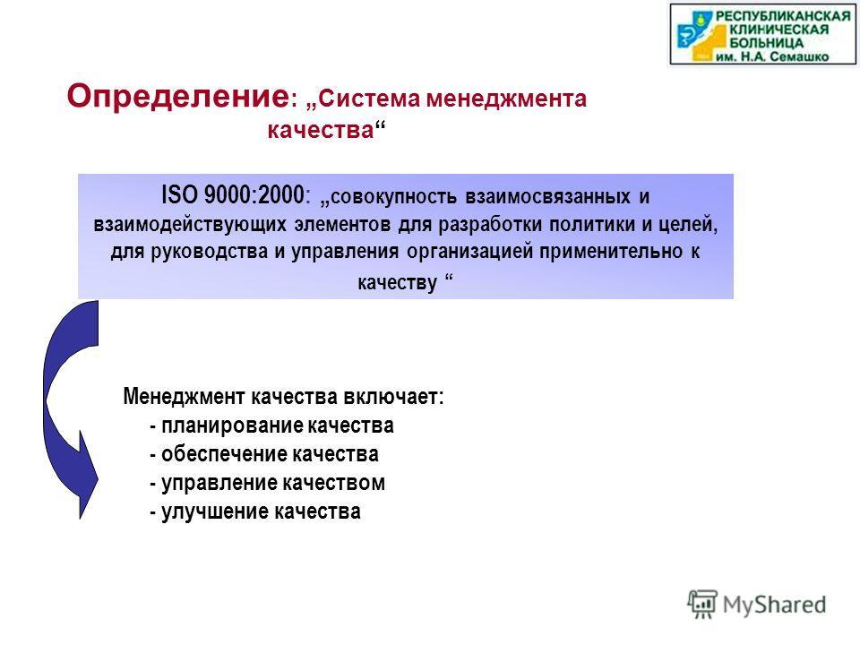 Определение : Система менеджмента качества ISO 9000:2000: совокупность взаимосвязанных и взаимодействующих элементов для разработки политики и целей, для руководства и управления организацией применительно к качеству Менеджмент качества включает: - п