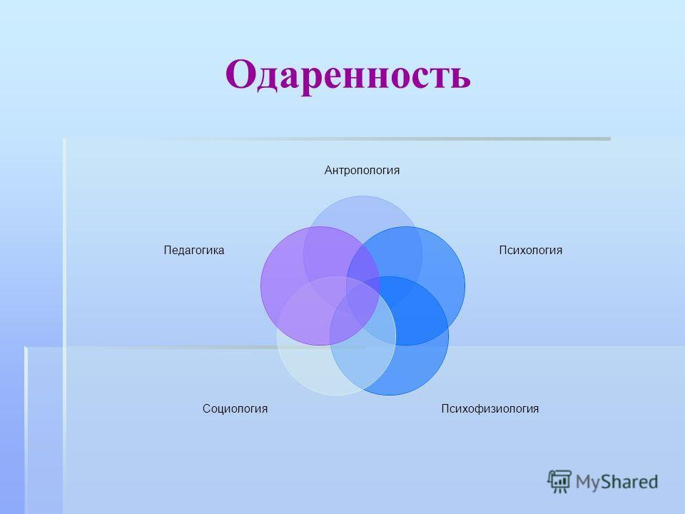 Одаренность Антропология Психология ПсихофизиологияСоциология Педагогика