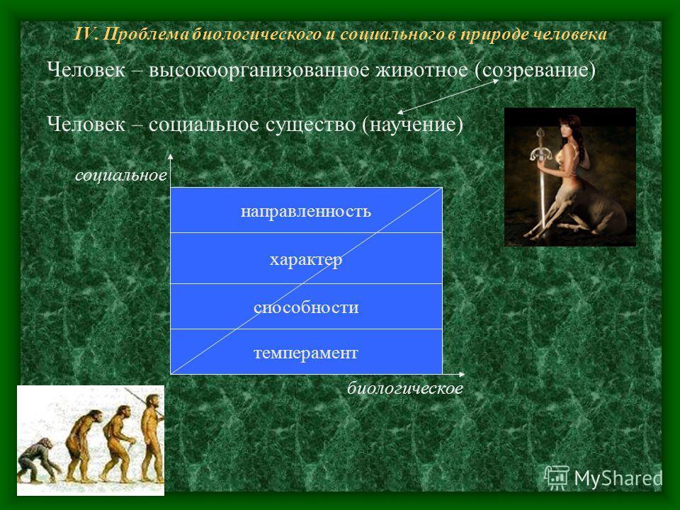 IV. Проблема биологического и социального в природе человека Человек – высокоорганизованное животное (созревание) Человек – социальное существо (научение) темперамент способности характер направленность биологическое социальное