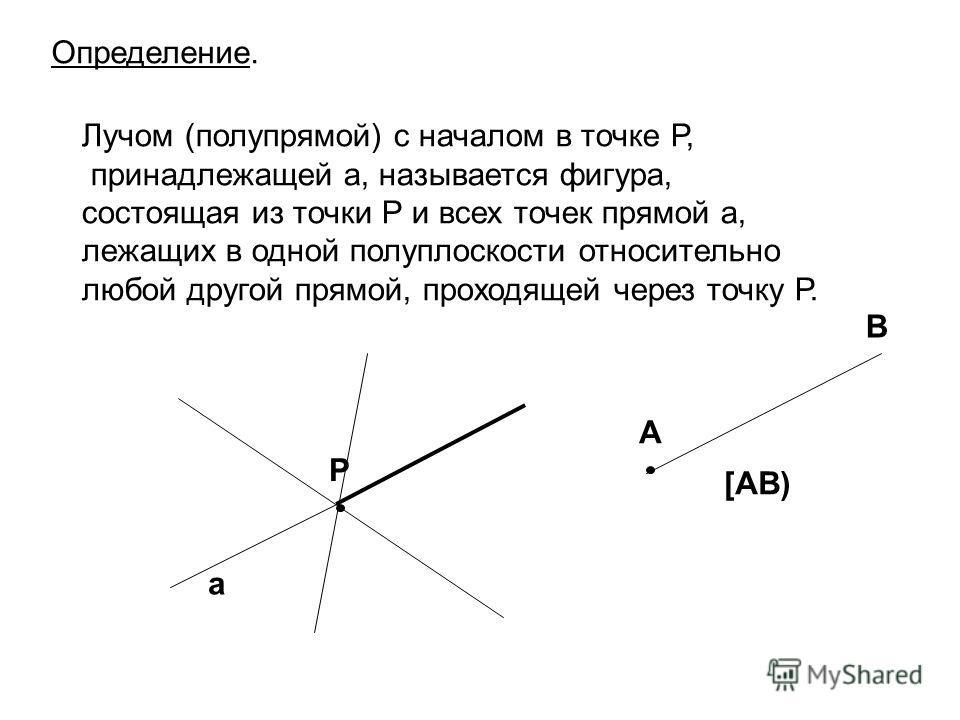 Лучом (полупрямой) с началом в точке Р, принадлежащей а, называется фигура, состоящая из точки Р и всех точек прямой а, лежащих в одной полуплоскости относительно любой другой прямой, проходящей через точку Р. Определение. Р а А В [AB)