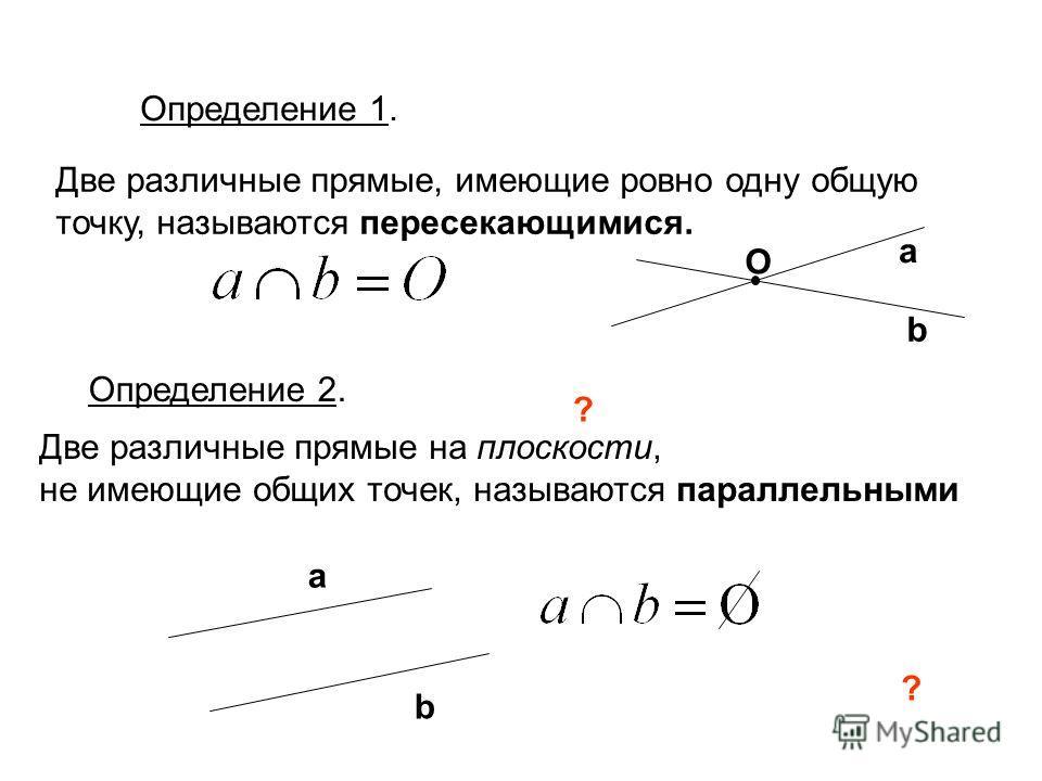 Две различные прямые на плоскости, не имеющие общих точек, называются параллельными Определение 1. Две различные прямые, имеющие ровно одну общую точку, называются пересекающимися. Определение 2. О a b a b ? ?